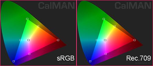 sRGB-Rec,709